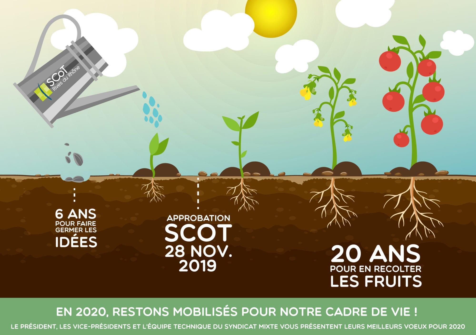 Carte-de-voeux-scot-09012020-01-01